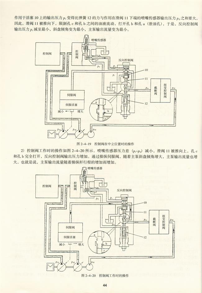《小松挖掘机维修手册上册》