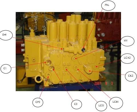 川崎泵多路阀KMX15RA对应油口