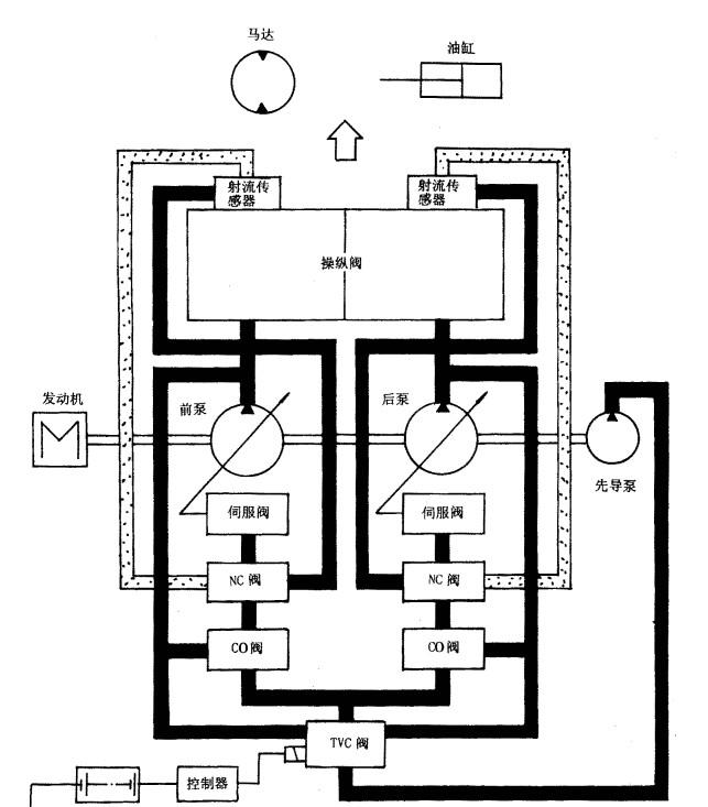斗山挖掘机液压泵维修璧山县哪家挖掘机维修好