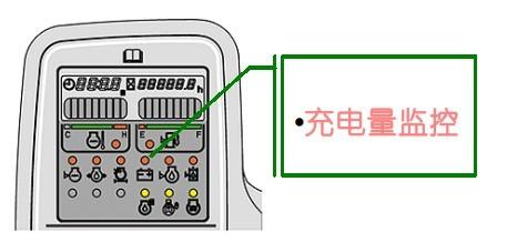 小松pc200挖掘机发电机故障【充电指示灯闪亮报警】