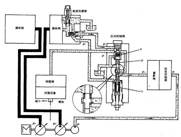 小松pc300-5型液压泵系统工作原理-美瑞特挖掘机维修图片