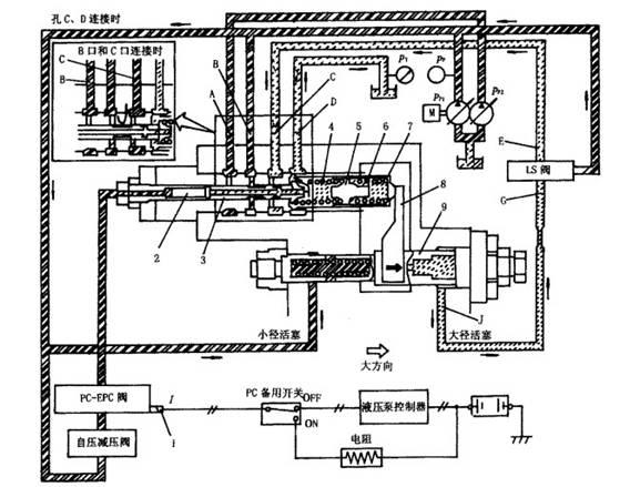 小松220-6型液压泵工作原理