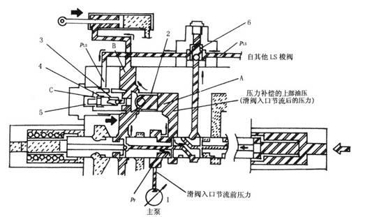 小松220-6型主操纵阀 - 挖掘机维修资讯 - 美瑞特挖掘图片