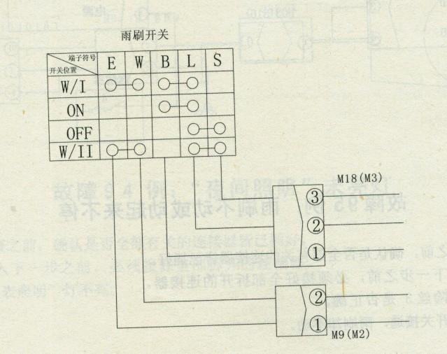 启动器开关断开 二 如果接通,我们就进一步检查M31(雨刷)①一车身间的电压是否正常 启动开关接通 雨刷开关断开 1V以下 三 如果电压不正常则M18(内)②-H02@ -M17①-M31(内)①间电线束断线需要修复或者更换 四 如果电压正常则雨刷电机故障需要修理或者更换 五 如果雨刷开关各端子间没有接通则雨刷开关故障需要修复或者更换   地址:重庆市渝北区汉渝路35号 ------------ 我就说怎么瞧不起河南人啊。他说,他家是云南的。曾经把一套