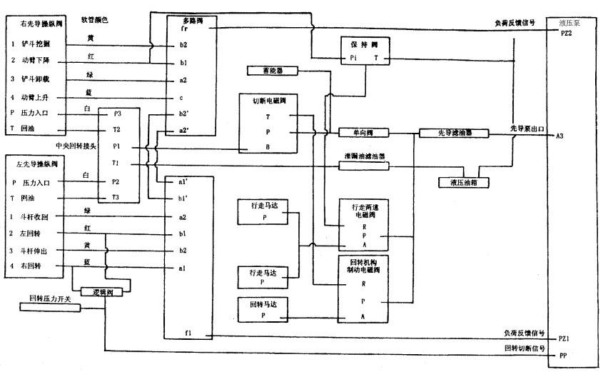 挖掘机液压系统_住友s260型挖掘机先导液压系统性能特点.doc