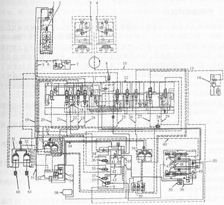 卡特320l型挖掘机先导液压系统