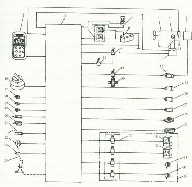 卡特320d挖机钥匙开关接线图