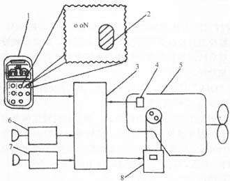 卡特挖掘机发动机转速自动控制系统(aec)