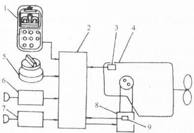 卡特挖掘机发动机转速控制器