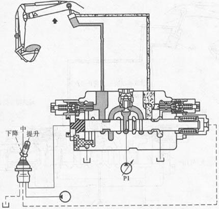 现代r210lc型挖掘机控制阀图片